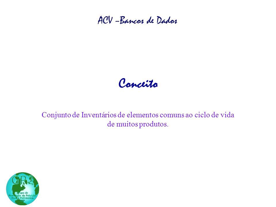 Conceito ACV –Bancos de Dados