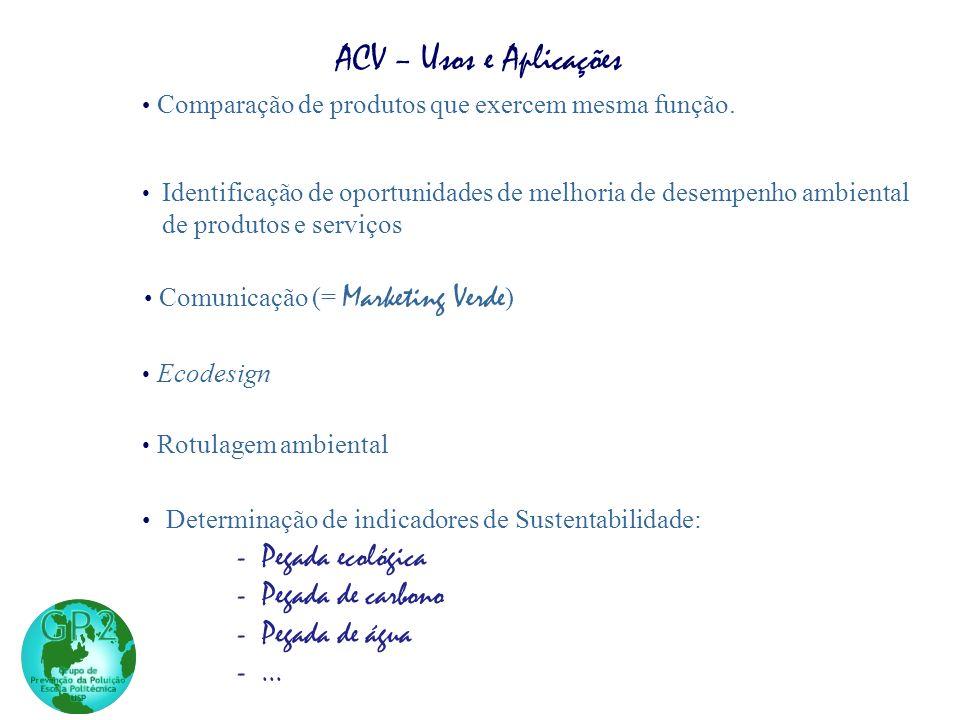 ACV – Usos e Aplicações Pegada ecológica Pegada de carbono