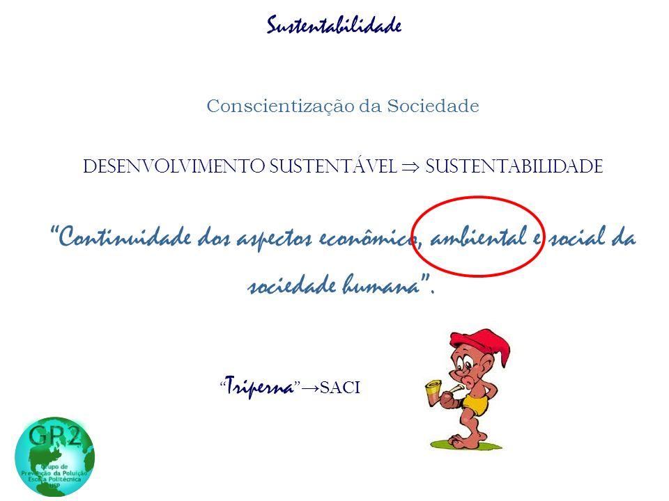 Sustentabilidade Conscientização da Sociedade. Desenvolvimento sustentável  SUSTENTABILIDADE.