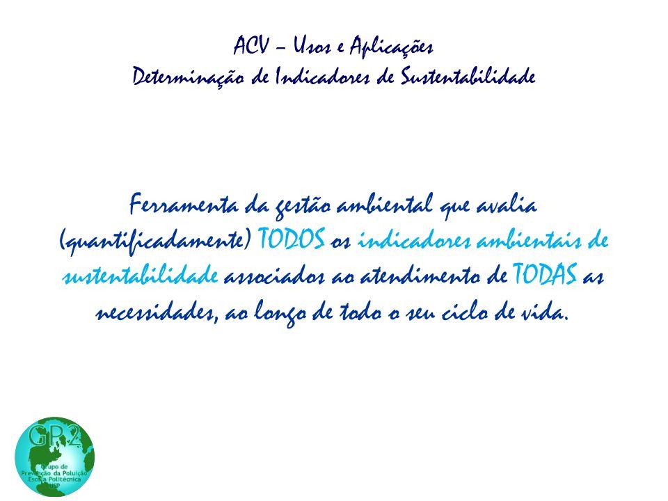 Determinação de Indicadores de Sustentabilidade