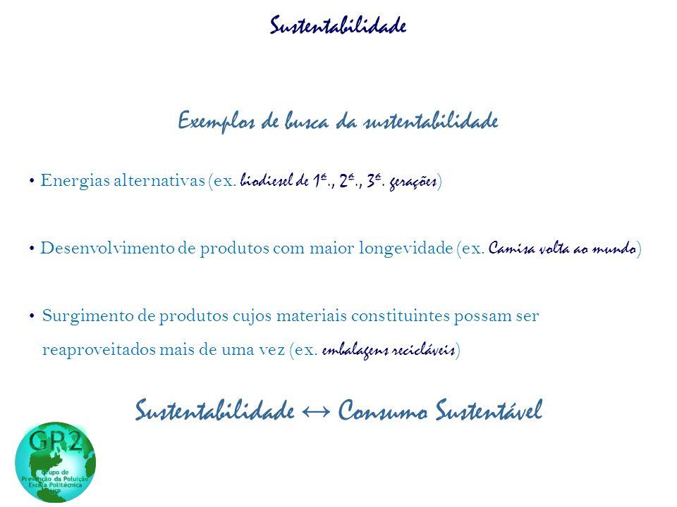 Sustentabilidade ↔ Consumo Sustentável
