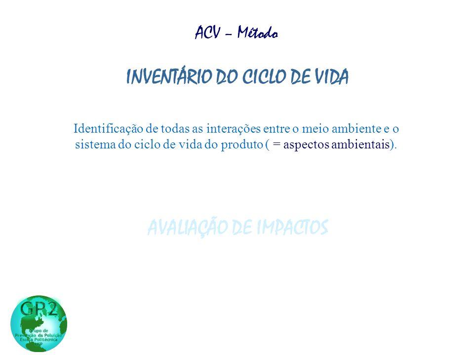 INVENTÁRIO DO CICLO DE VIDA