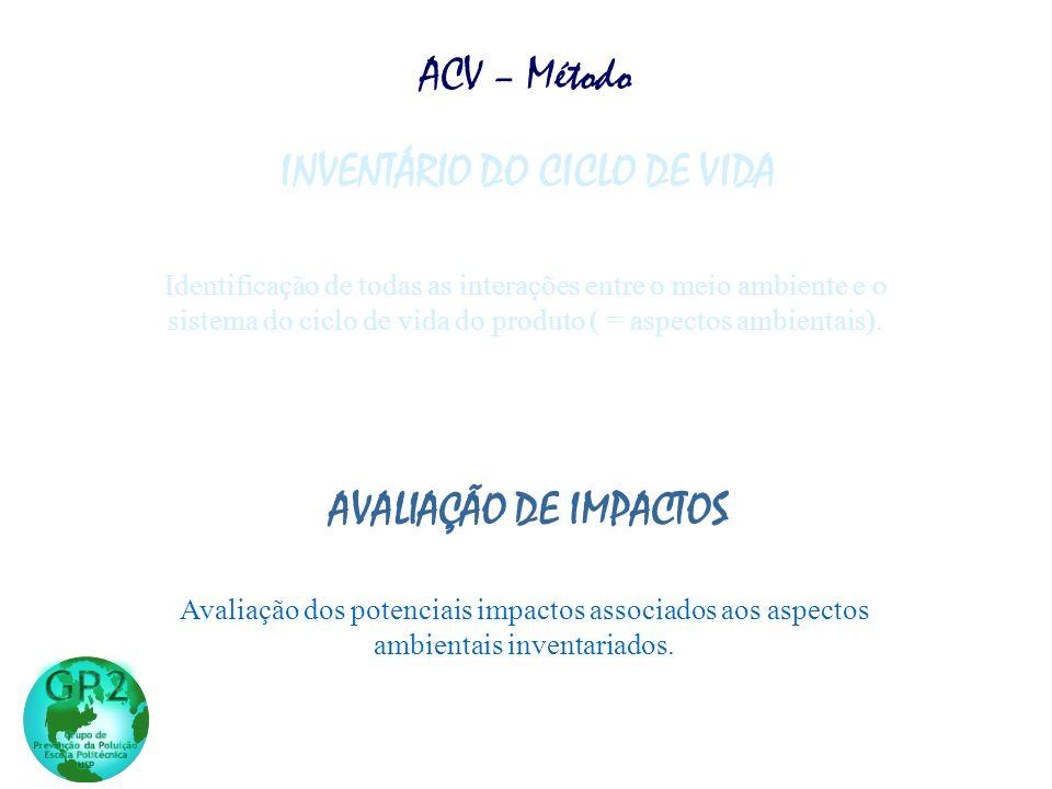 INVENTÁRIO DO CICLO DE VIDA INVENTÁRIO DO CICLO DE VIDA