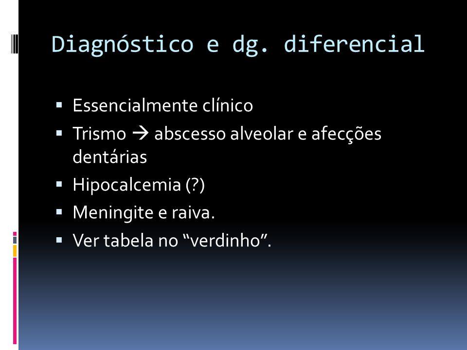 Diagnóstico e dg. diferencial