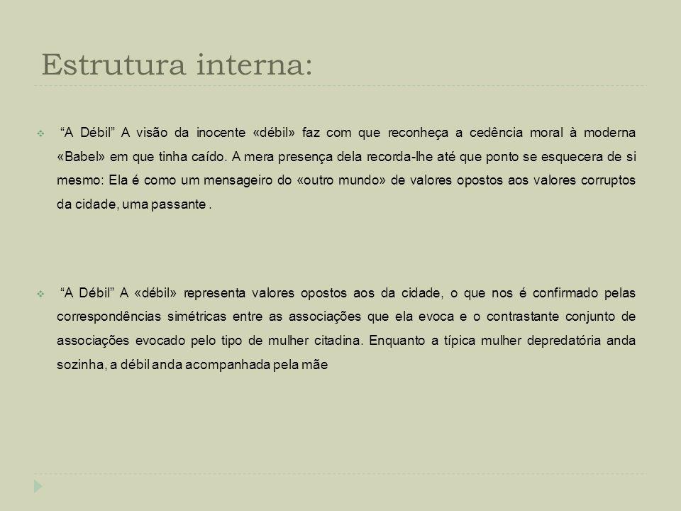 Estrutura interna: