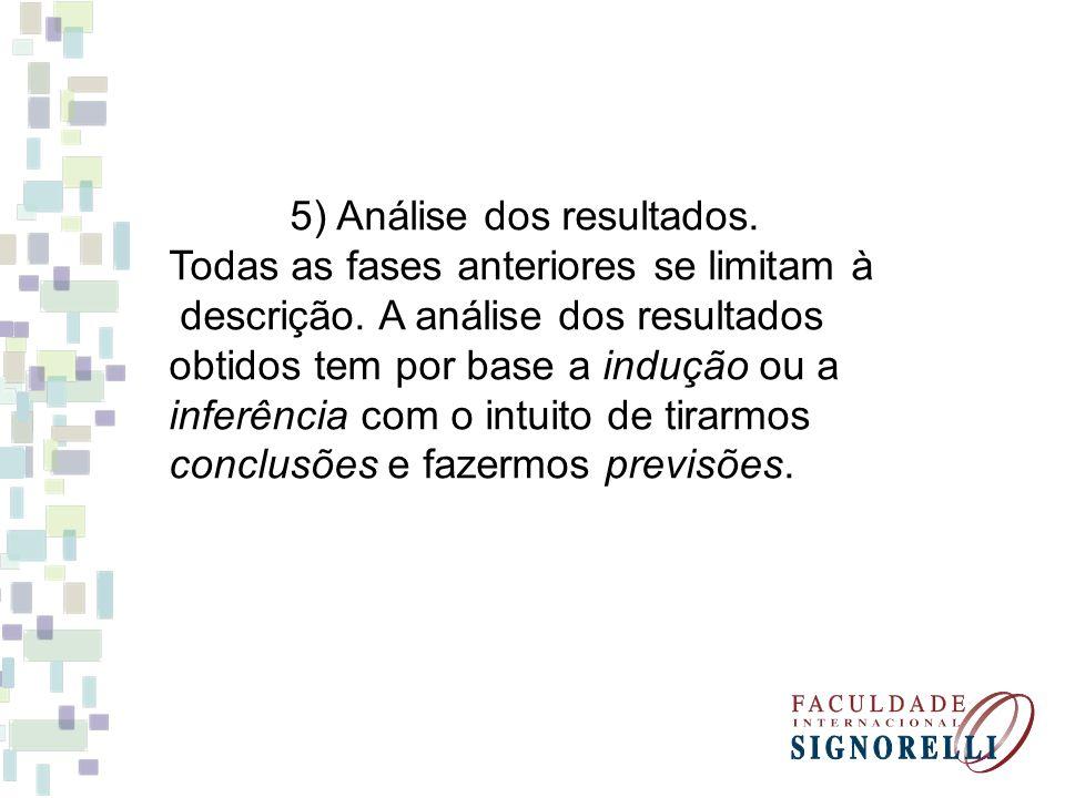 5) Análise dos resultados.