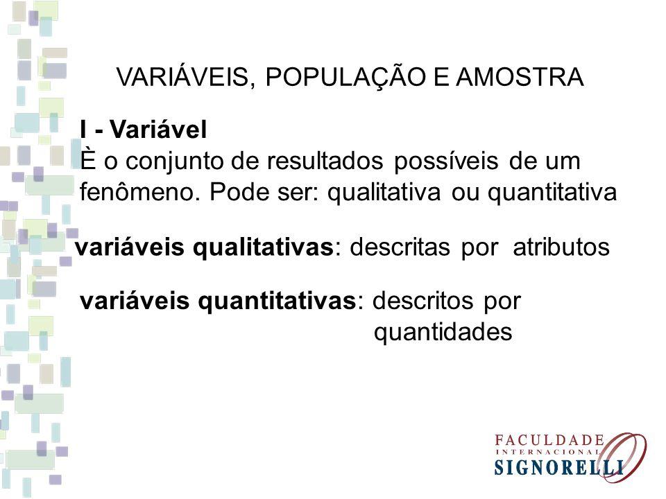 VARIÁVEIS, POPULAÇÃO E AMOSTRA
