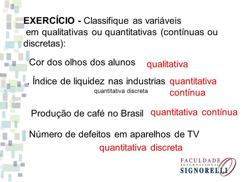 EXERCÍCIO - Classifique as variáveis