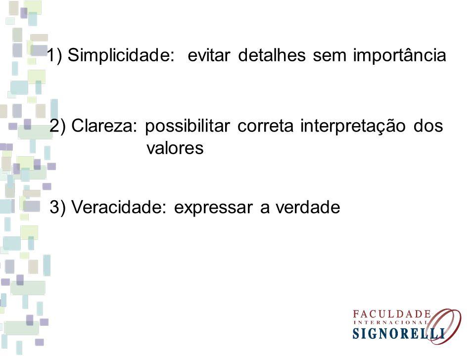 1) Simplicidade: evitar detalhes sem importância