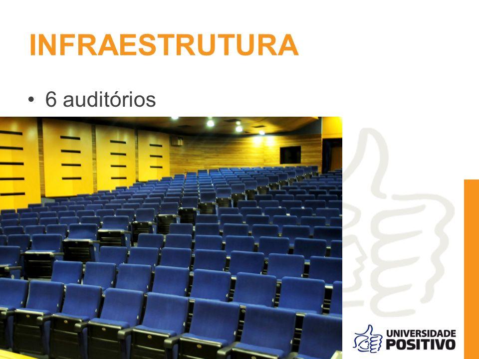 INFRAESTRUTURA 6 auditórios