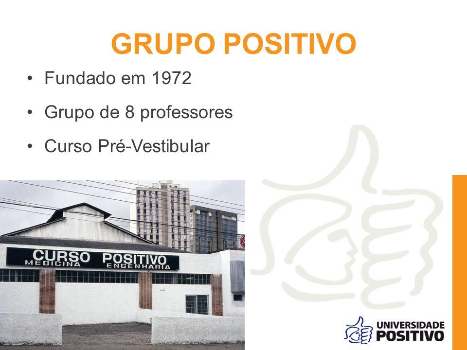 GRUPO POSITIVO Fundado em 1972 Grupo de 8 professores