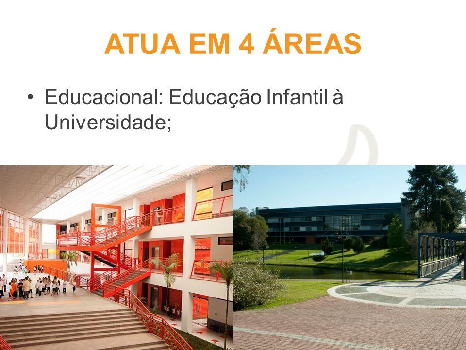 ATUA EM 4 ÁREAS Educacional: Educação Infantil à Universidade;