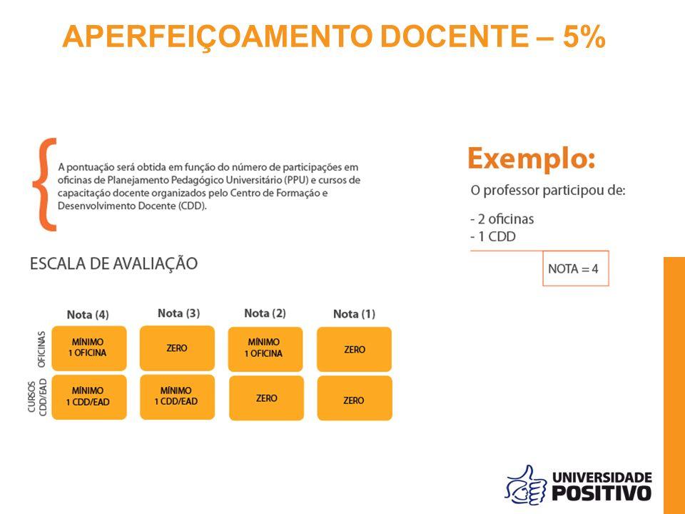APERFEIÇOAMENTO DOCENTE – 5%