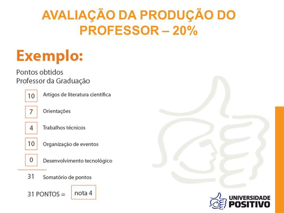 AVALIAÇÃO DA PRODUÇÃO DO PROFESSOR – 20%