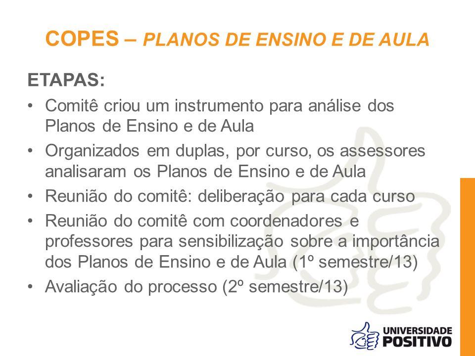 COPES – PLANOS DE ENSINO E DE AULA