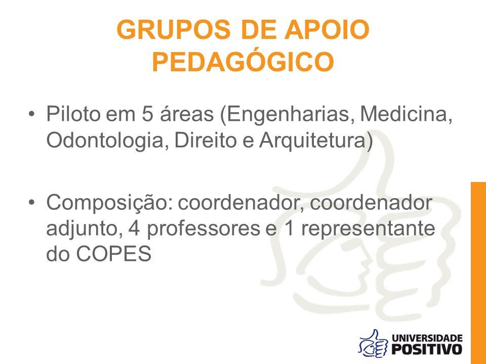GRUPOS DE APOIO PEDAGÓGICO