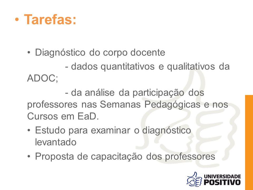 Tarefas: Diagnóstico do corpo docente