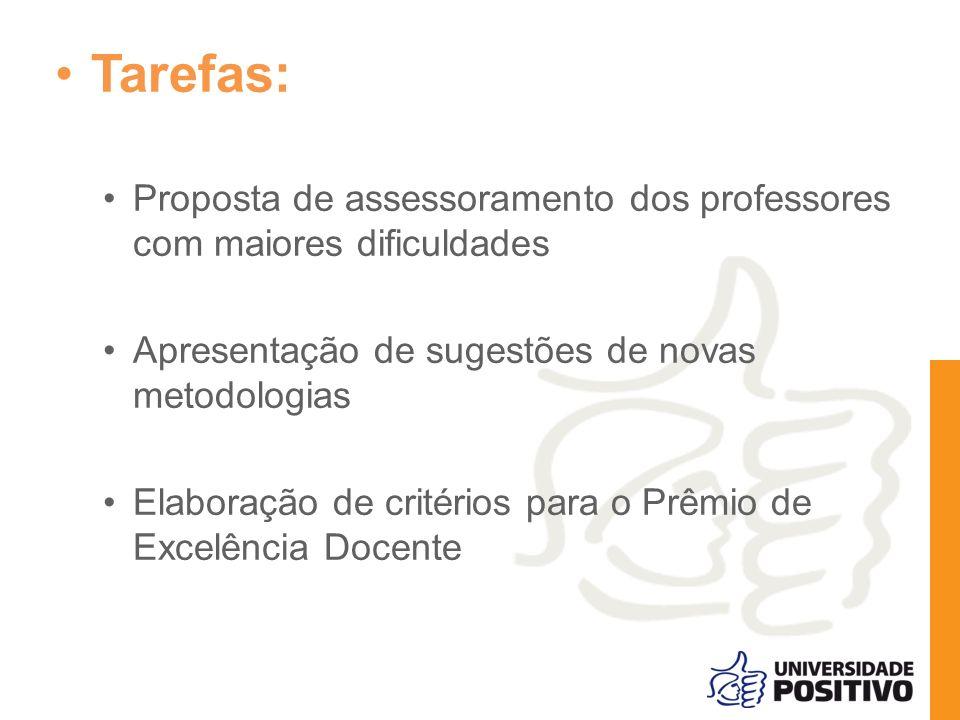 Tarefas: Proposta de assessoramento dos professores com maiores dificuldades. Apresentação de sugestões de novas metodologias.