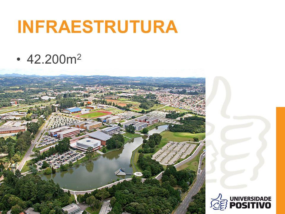 INFRAESTRUTURA 42.200m2