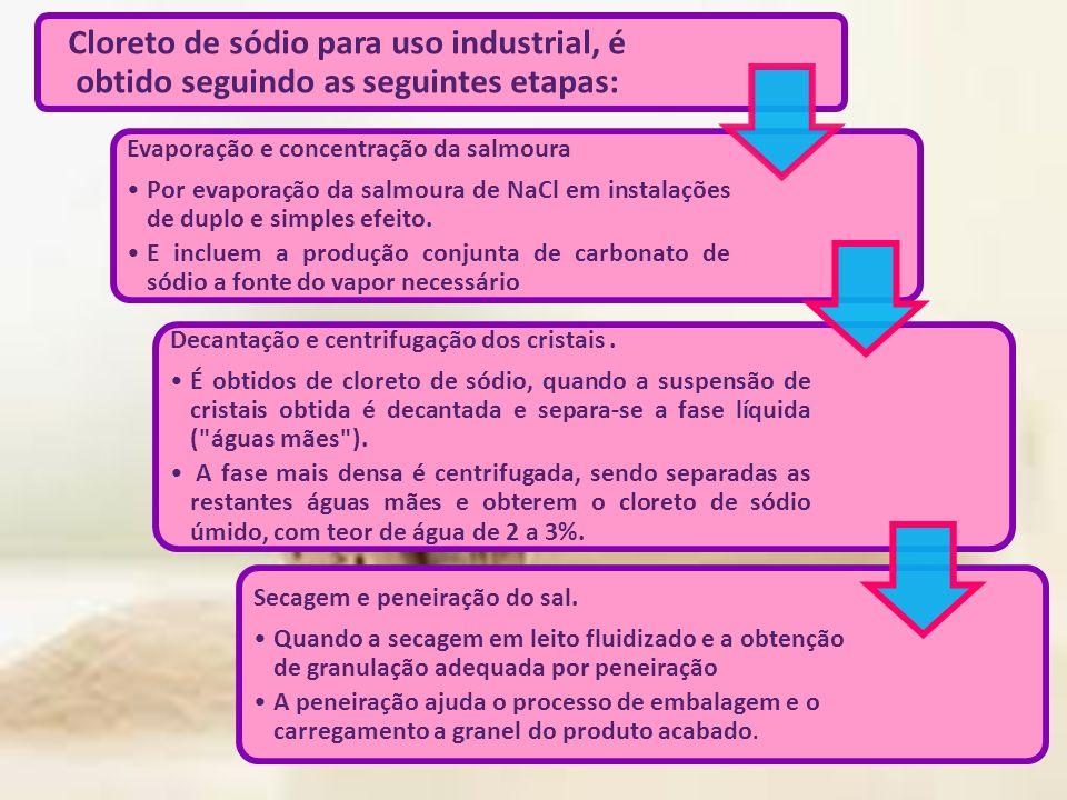 Cloreto de sódio para uso industrial, é obtido seguindo as seguintes etapas: