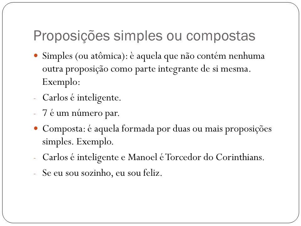 Proposições simples ou compostas