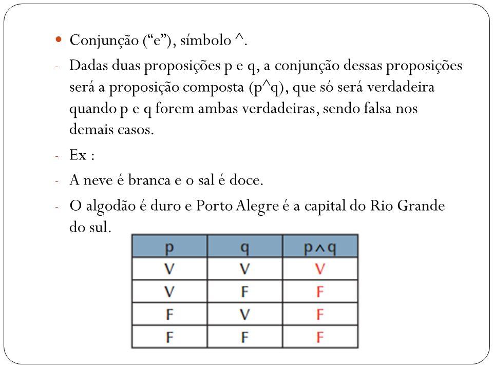 Conjunção ( e ), símbolo ^.