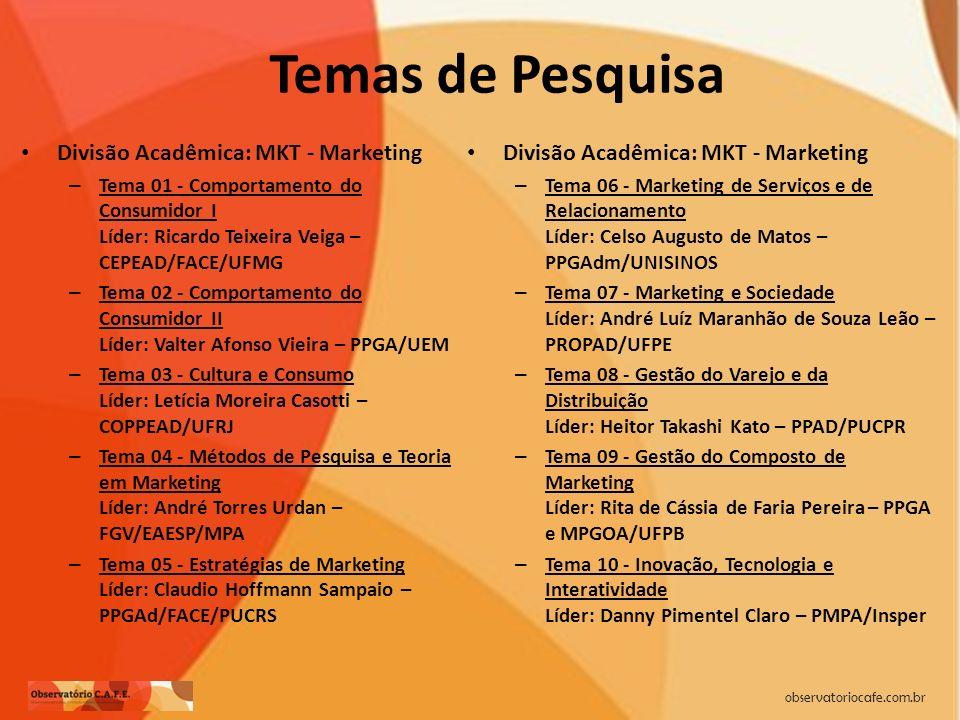 Temas de Pesquisa Divisão Acadêmica: MKT - Marketing