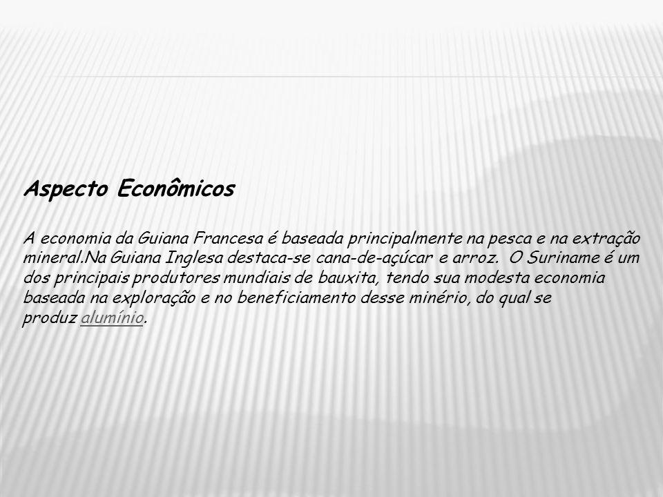 Aspecto Econômicos