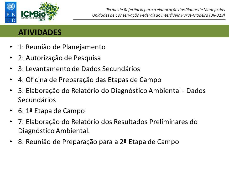 ATIVIDADES 1: Reunião de Planejamento 2: Autorização de Pesquisa