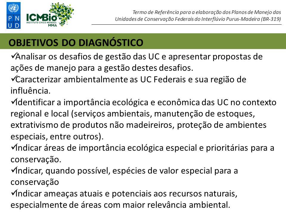 OBJETIVOS DO DIAGNÓSTICO