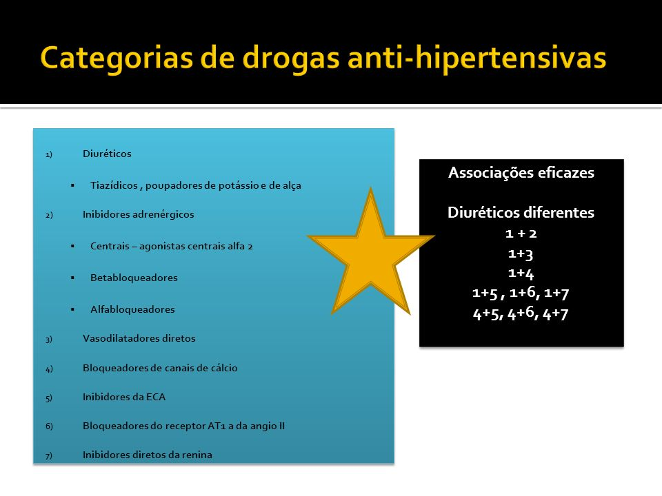 Categorias de drogas anti-hipertensivas