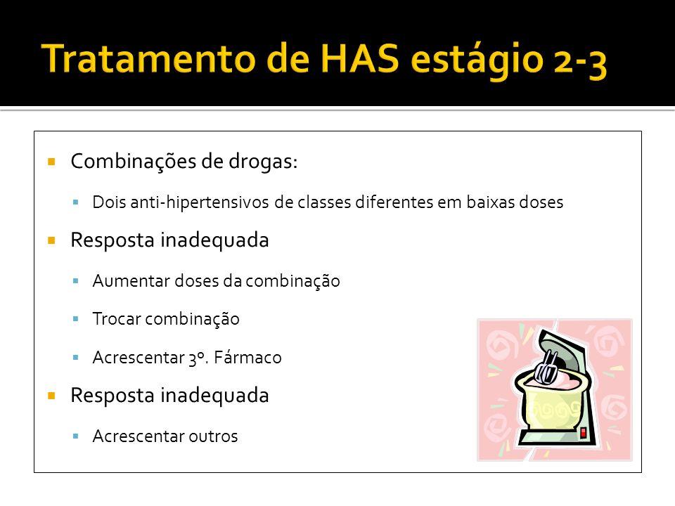 Tratamento de HAS estágio 2-3