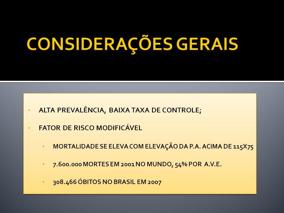 CONSIDERAÇÕES GERAIS ALTA PREVALÊNCIA, BAIXA TAXA DE CONTROLE;