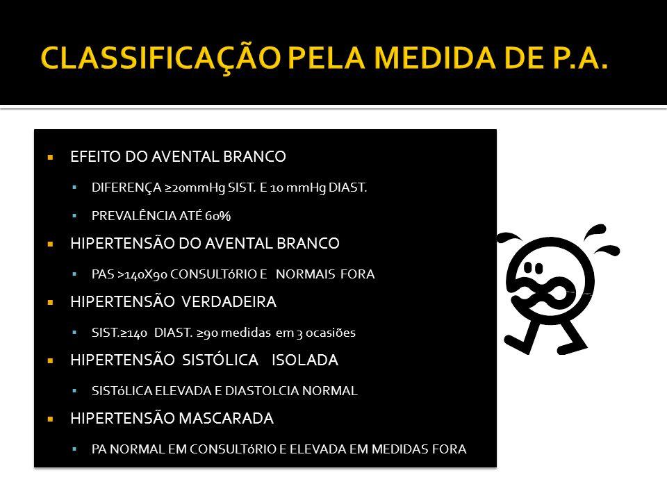 CLASSIFICAÇÃO PELA MEDIDA DE P.A.