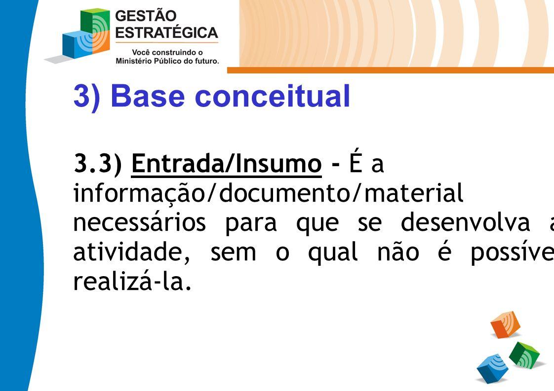 3) Base conceitual 3.3) Entrada/Insumo - É a