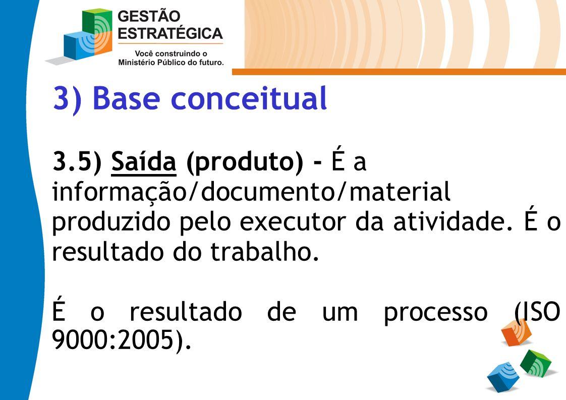 3) Base conceitual 3.5) Saída (produto) - É a