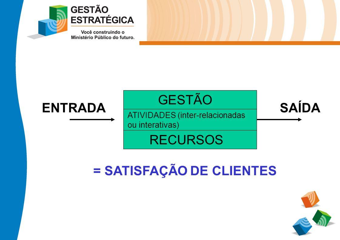 = SATISFAÇÃO DE CLIENTES