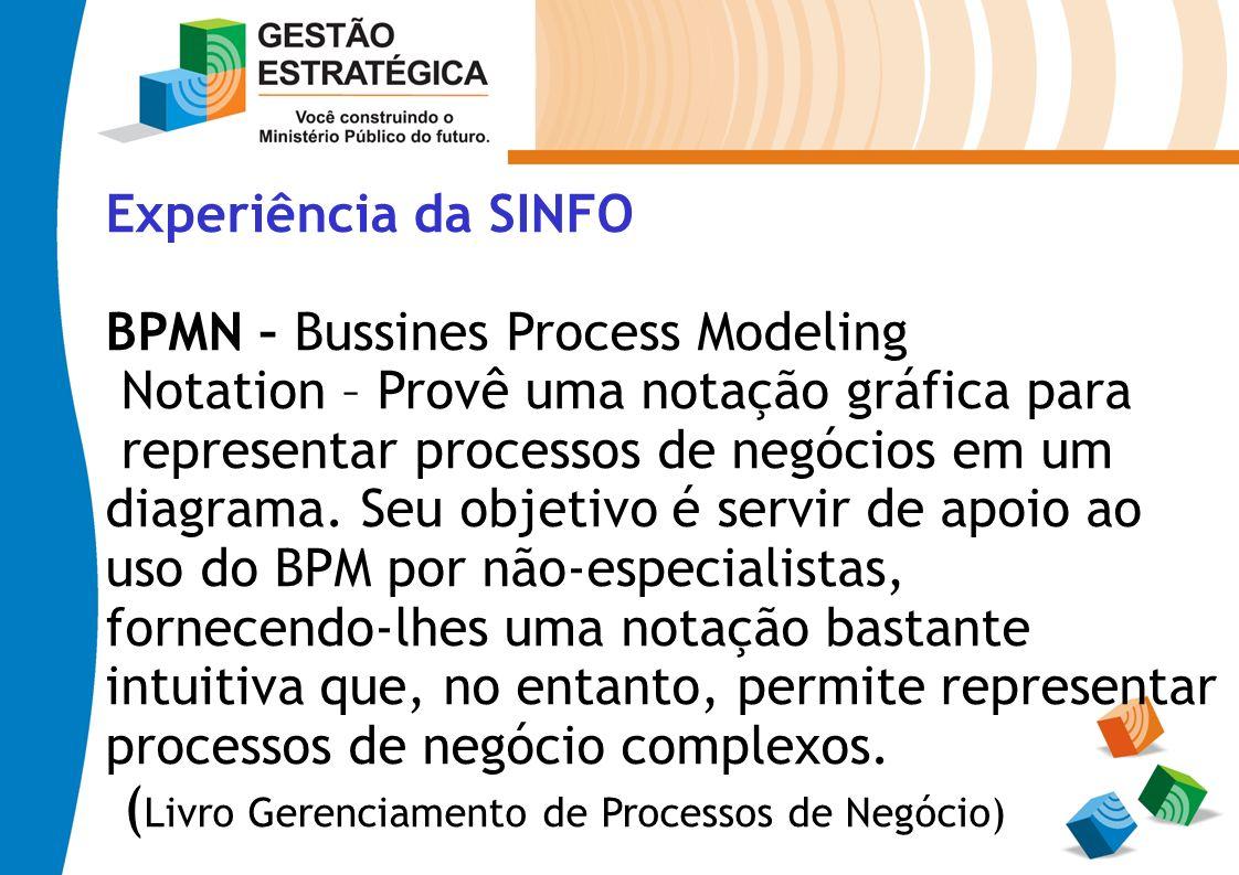 (Livro Gerenciamento de Processos de Negócio)
