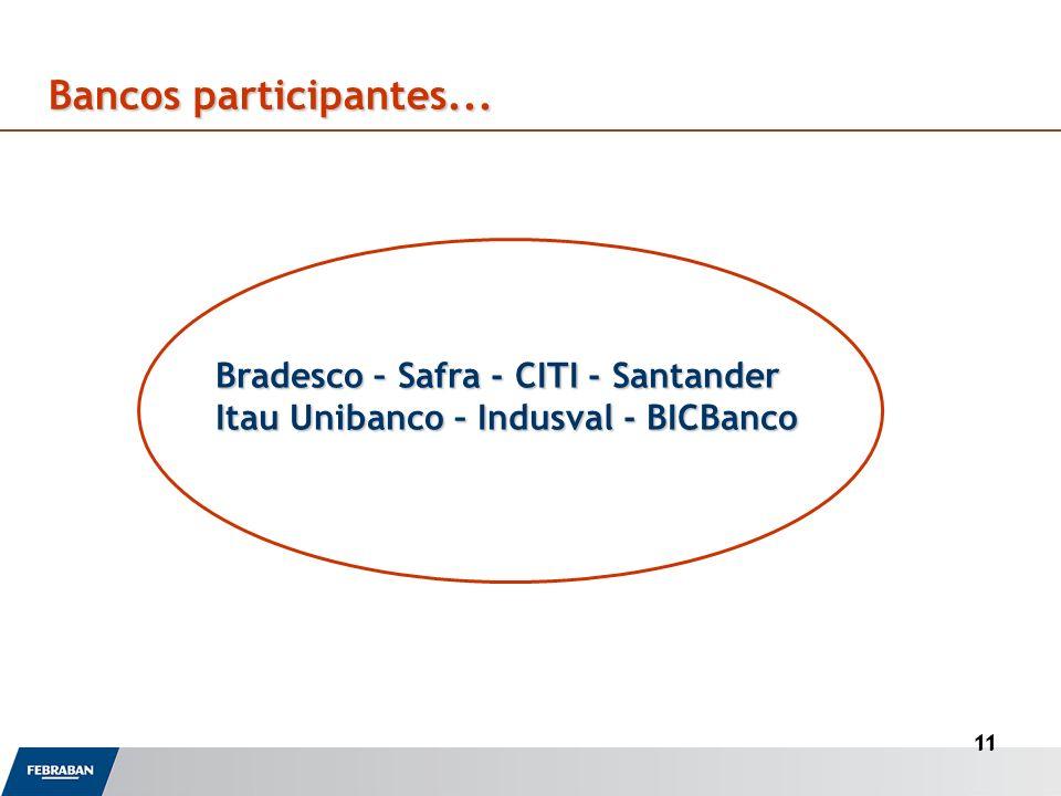 Bancos participantes... Bradesco – Safra - CITI - Santander