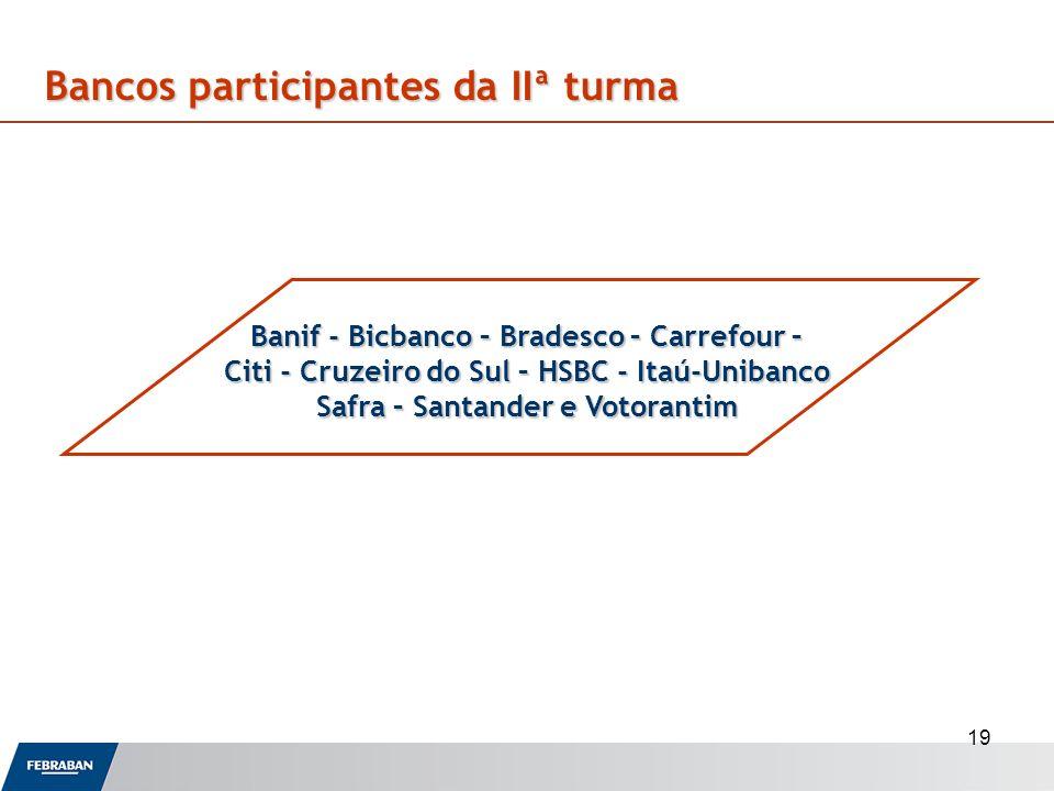 Bancos participantes da IIª turma