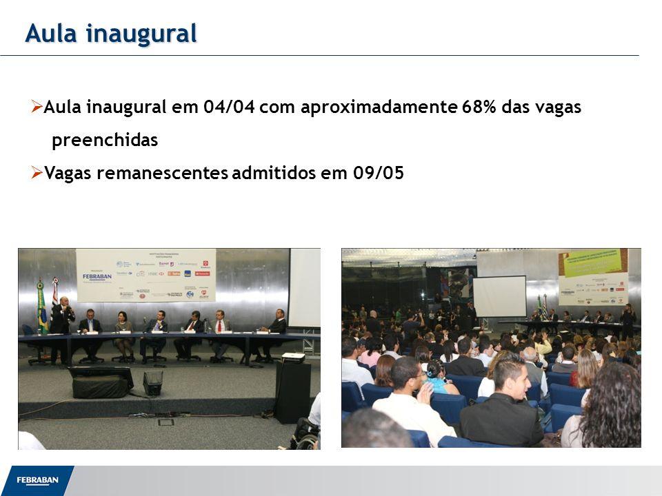 Aula inaugural Aula inaugural em 04/04 com aproximadamente 68% das vagas. preenchidas. Vagas remanescentes admitidos em 09/05.