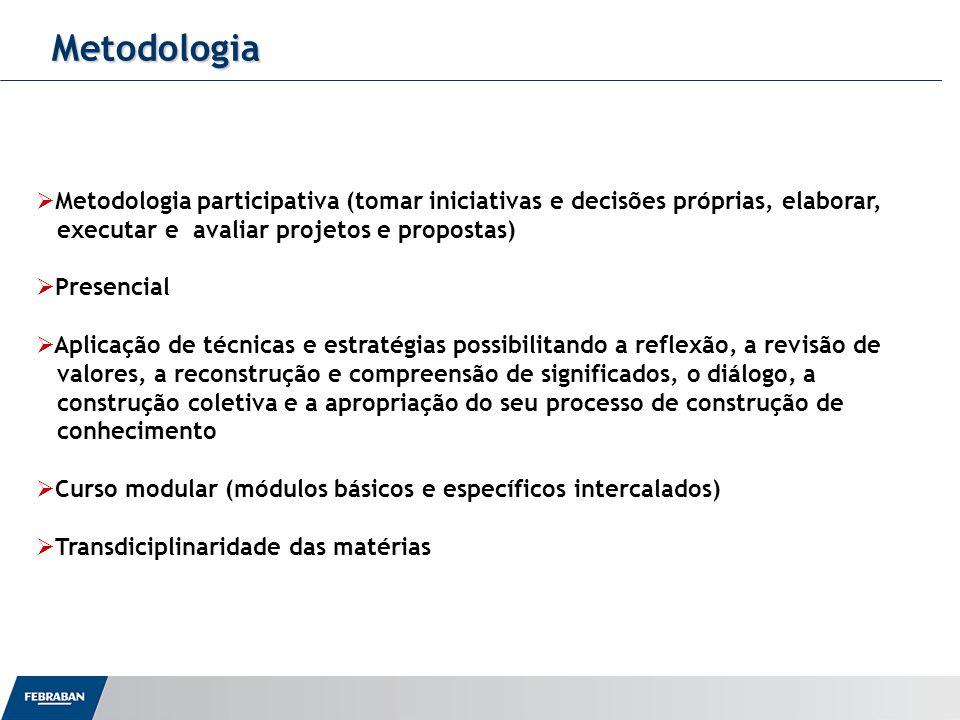 Metodologia Metodologia participativa (tomar iniciativas e decisões próprias, elaborar, executar e avaliar projetos e propostas)