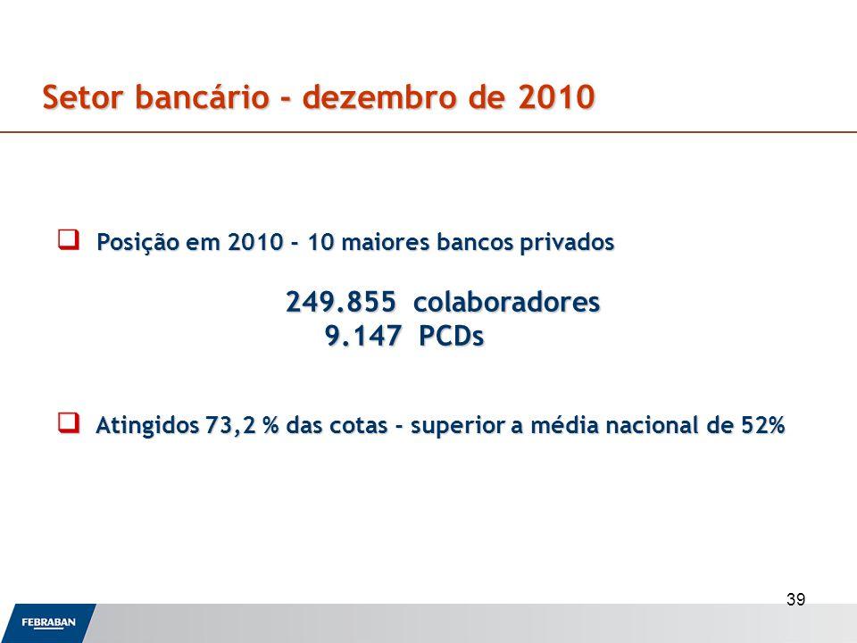 Setor bancário - dezembro de 2010
