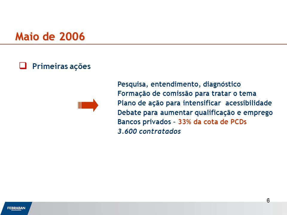Maio de 2006 Primeiras ações Pesquisa, entendimento, diagnóstico