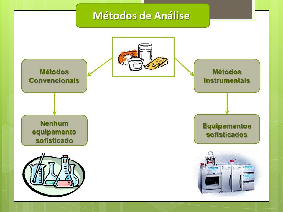 Métodos de Análise Métodos Convencionais Métodos Instrumentais