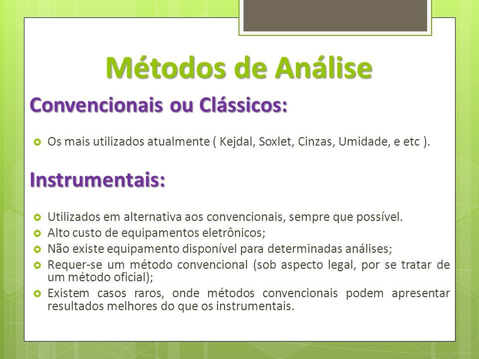 Métodos de Análise Convencionais ou Clássicos: Instrumentais: