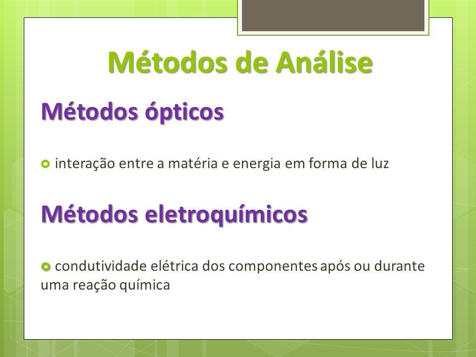 Métodos de Análise Métodos ópticos Métodos eletroquímicos