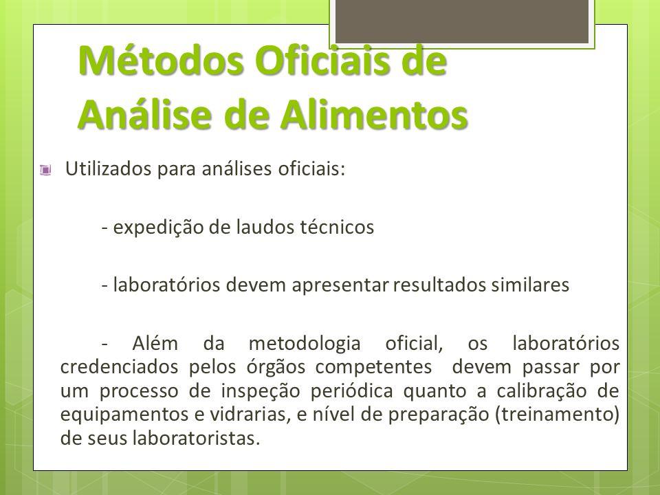 Métodos Oficiais de Análise de Alimentos