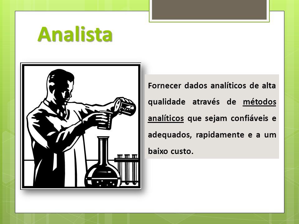 Analista Fornecer dados analíticos de alta qualidade através de métodos analíticos que sejam confiáveis e adequados, rapidamente e a um baixo custo.