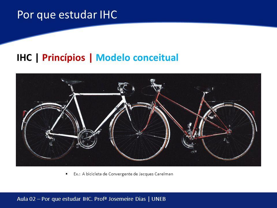 Por que estudar IHC IHC | Princípios | Modelo conceitual